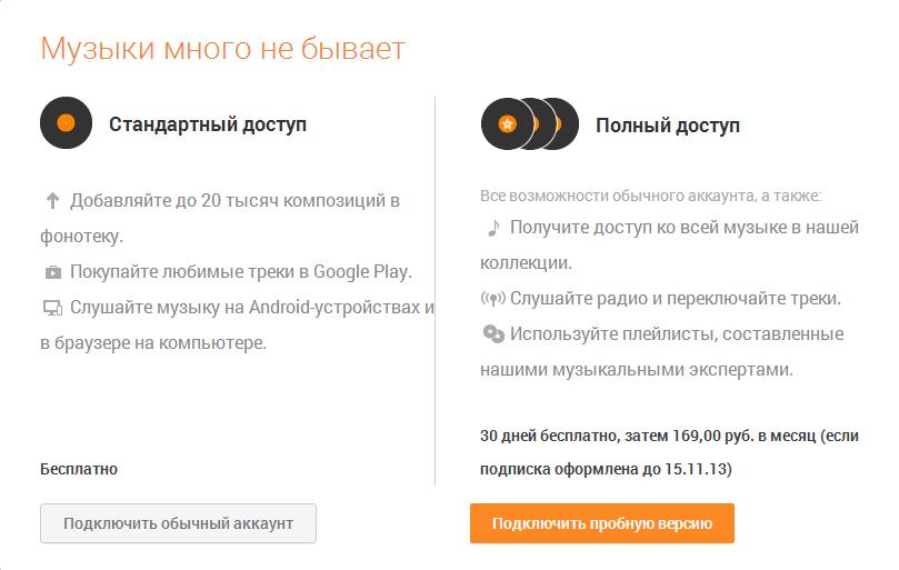 Google Play Music Access